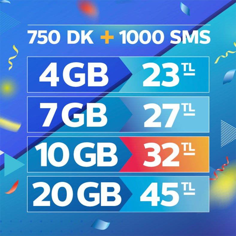 Türk Telekom, Yeni Kullanıcılar İçin 'İnternet Dolu' Faturasız Hat Paketlerini Açıkladı Teknoloji